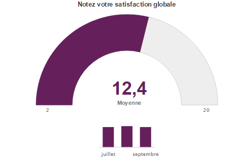 satisfaction_globale.png